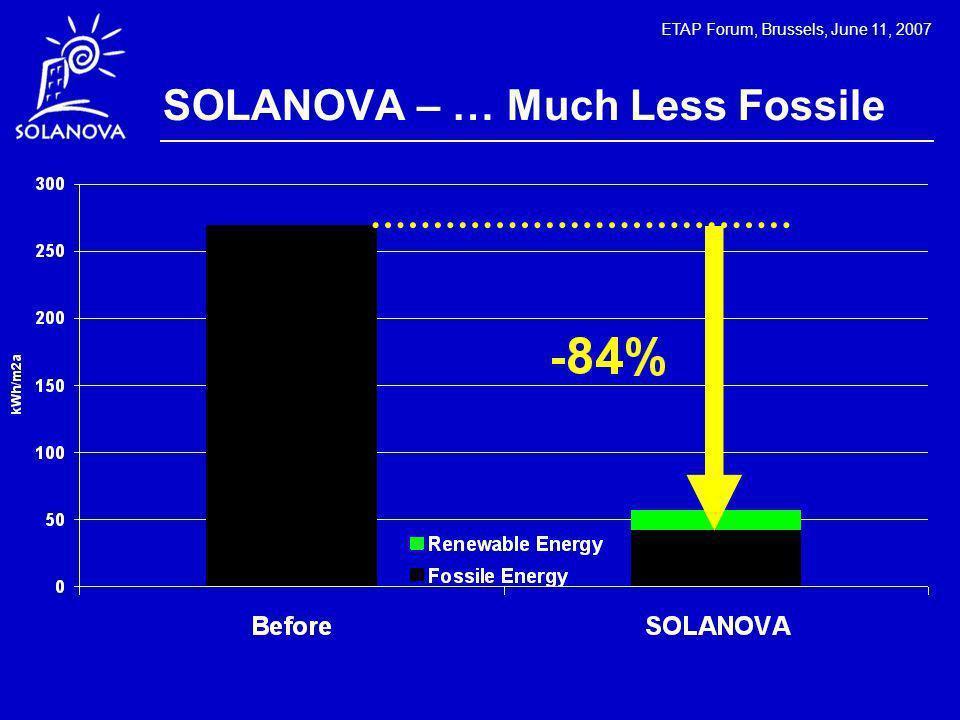 ETAP Forum, Brussels, June 11, 2007 SOLANOVA – … Much Less Fossile