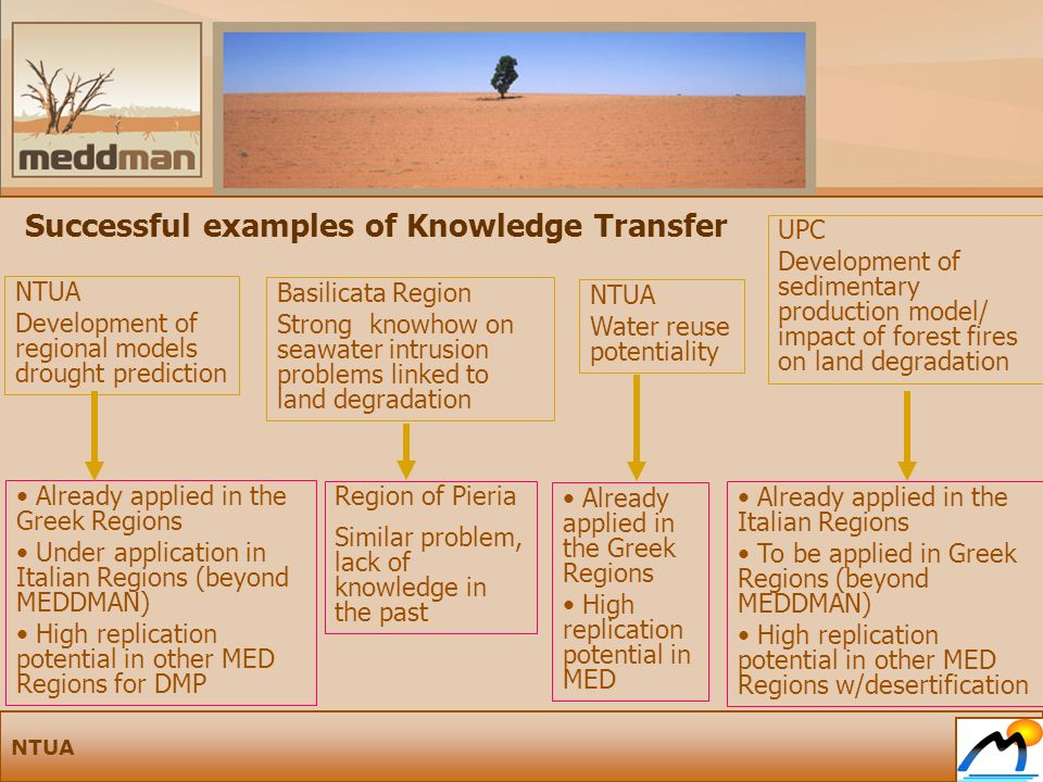 Successful examples of Knowledge Transfer NTUA Development of regional models drought prediction Already applied in the Greek Regions Under application in Italian Regions (beyond MEDDMAN) High replication potential in other MED Regions for DMP Basilicata Region Strong knowhow on seawater intrusion problems linked to land degradation Region of Pieria Similar problem, lack of knowledge in the past UPC Development of sedimentary production model/ impact of forest fires on land degradation NTUA Water reuse potentiality Already applied in the Italian Regions To be applied in Greek Regions (beyond MEDDMAN) High replication potential in other MED Regions w/desertification Already applied in the Greek Regions High replication potential in MED NTUA