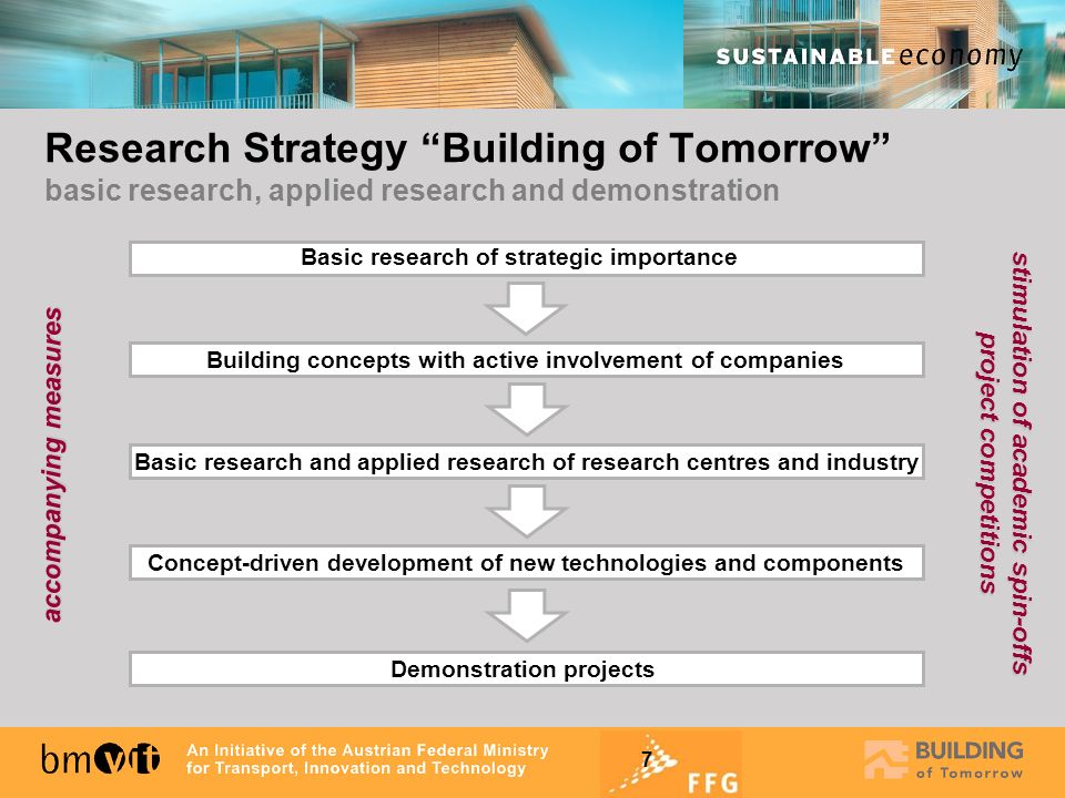 7 Research Strategy Building of Tomorrow basic research, applied research and demonstration Basic research of strategic importance Building concepts w