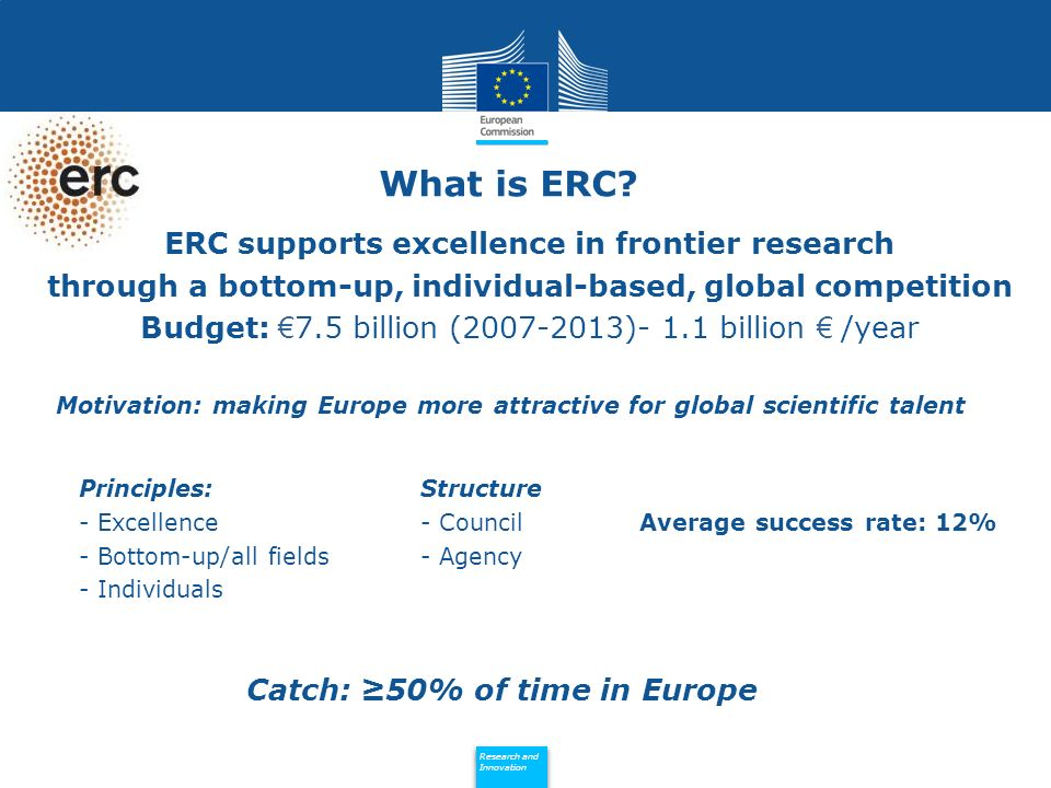 Policy Research and Innovation Research and Innovation What is ERC.