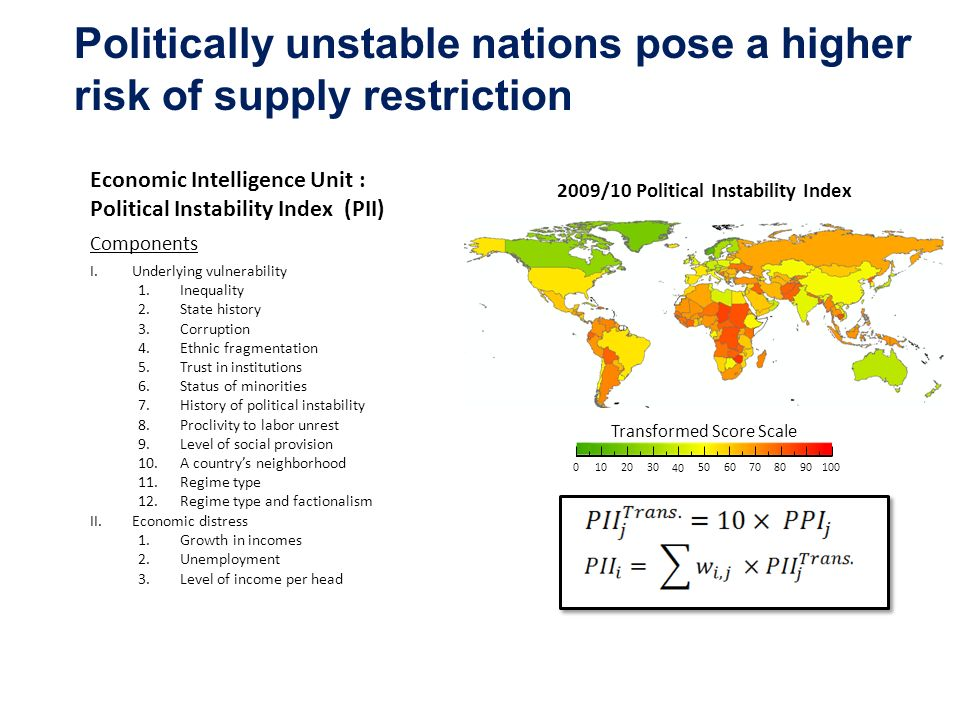 Politically unstable nations pose a higher risk of supply restriction I.Underlying vulnerability 1.Inequality 2.State history 3.Corruption 4.Ethnic fr