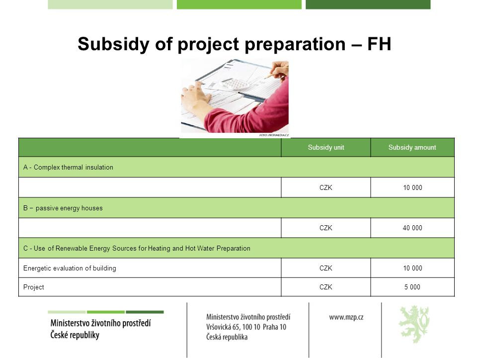 Subsidy of project preparation – FH Subsidy unitSubsidy amount A - Complex thermal insulation CZK10 000 B – passive energy houses CZK40 000 C - Use of Renewable Energy Sources for Heating and Hot Water Preparation Energetic evaluation of buildingCZK10 000 ProjectCZK5 000