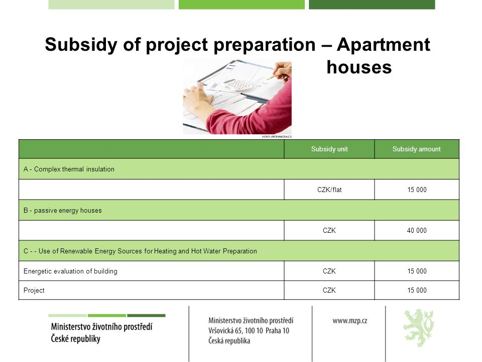 Subsidy of project preparation – Apartment houses Subsidy unitSubsidy amount A - Complex thermal insulation CZK/flat15 000 B - passive energy houses C