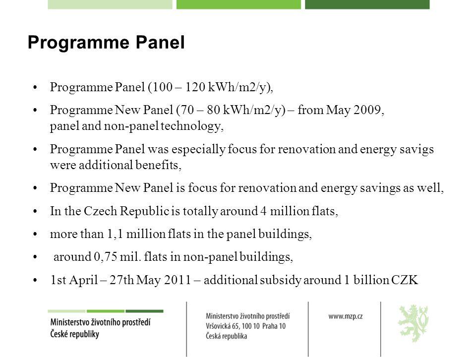Programme Panel Programme Panel (100 – 120 kWh/m2/y), Programme New Panel (70 – 80 kWh/m2/y) – from May 2009, panel and non-panel technology, Programm