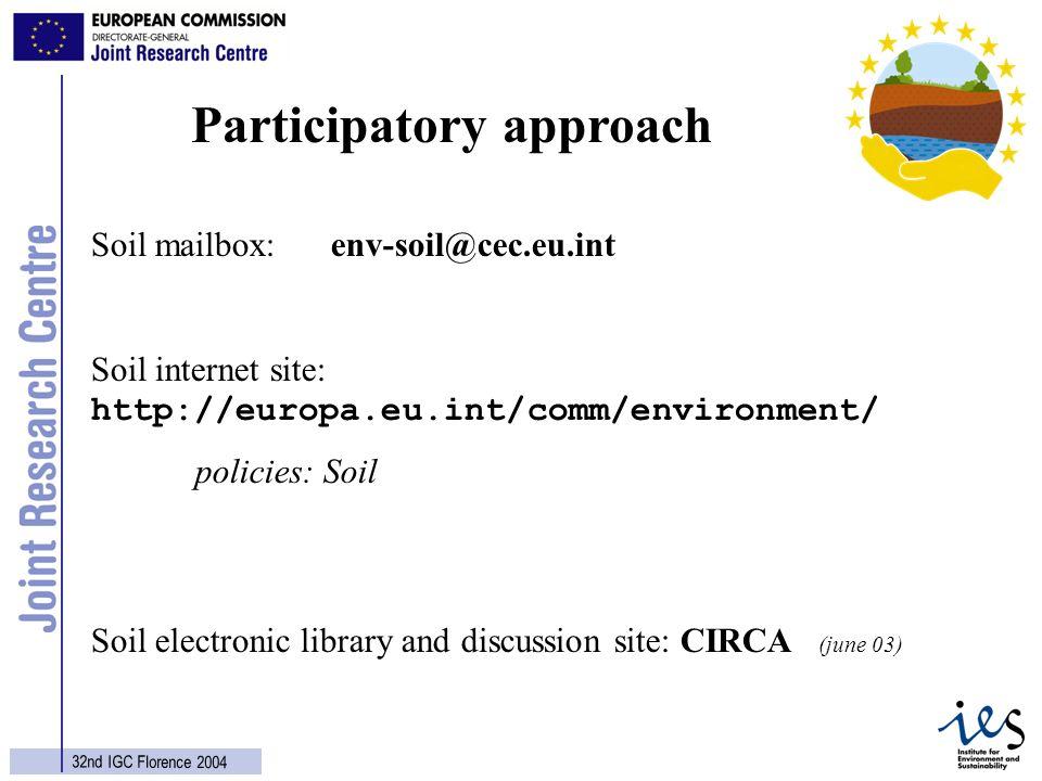 10 32nd IGC Florence 2004 Participatory approach Soil mailbox: env-soil@cec.eu.int Soil internet site: http://europa.eu.int/comm/environment/ policies