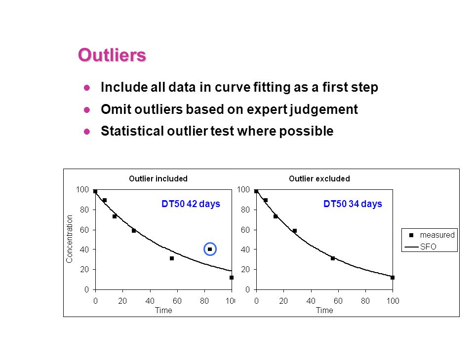 DT50 42 daysDT50 34 days Outliers Include all data in curve fitting as a first step Omit outliers based on expert judgement Statistical outlier test w