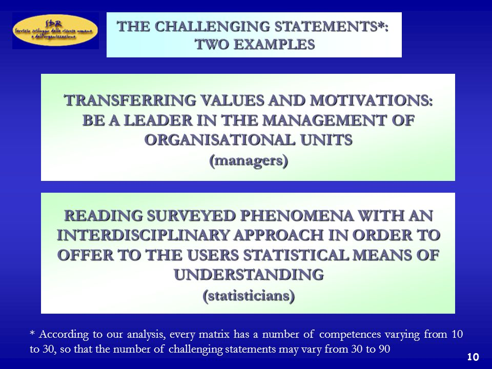 10 THE CHALLENGING STATEMENTS*: TWO EXAMPLES TRANSFERRING VALUES AND MOTIVATIONS: BE A LEADER IN THE MANAGEMENT OF ORGANISATIONAL UNITS (managers) READING SURVEYED PHENOMENA WITH AN INTERDISCIPLINARY APPROACH IN ORDER TO OFFER TO THE USERS STATISTICAL MEANS OF UNDERSTANDING (statisticians) * According to our analysis, every matrix has a number of competences varying from 10 to 30, so that the number of challenging statements may vary from 30 to 90