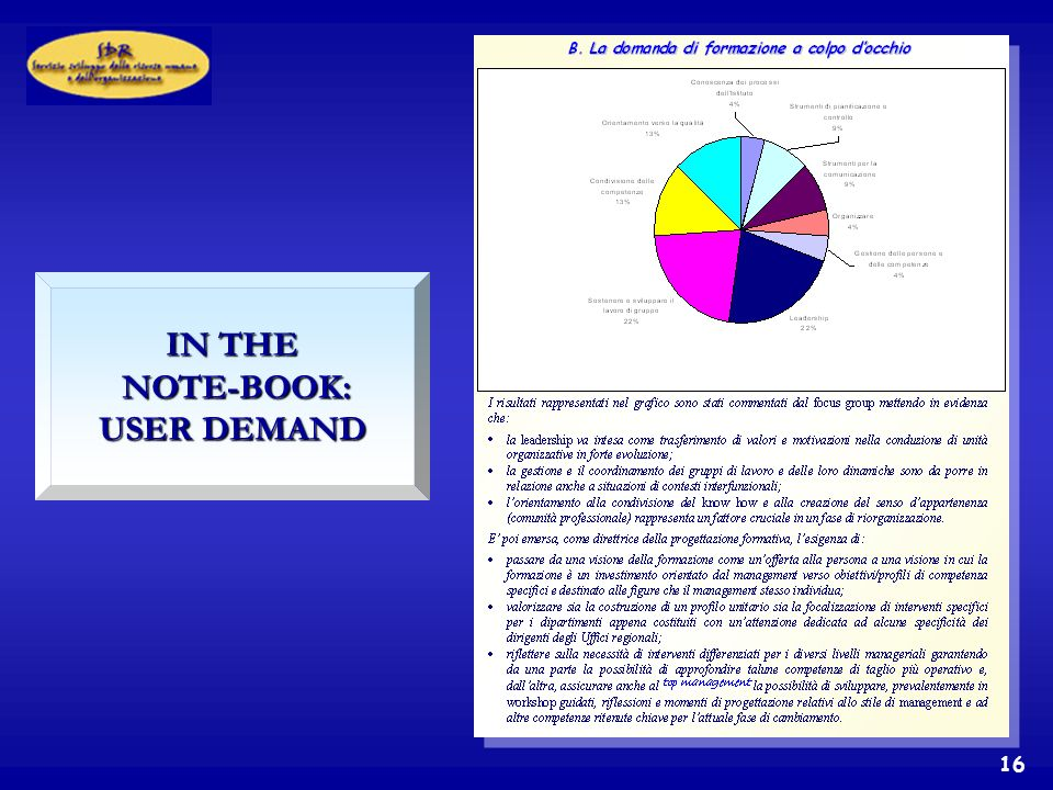 16 IN THE NOTE-BOOK: NOTE-BOOK: USER DEMAND