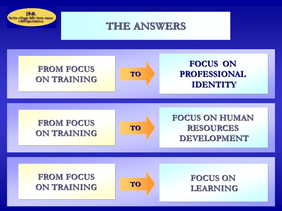 6 THE ANSWERS TO FOCUS ON HUMAN RESOURCESDEVELOPMENT FROM FOCUS ON TRAINING FOCUS ON PROFESSIONALIDENTITY FROM FOCUS ON TRAINING TO FOCUS ON LEARNING FROM FOCUS ON TRAINING TO