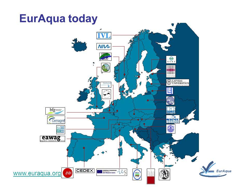 www.euraqua.org EurAqua today