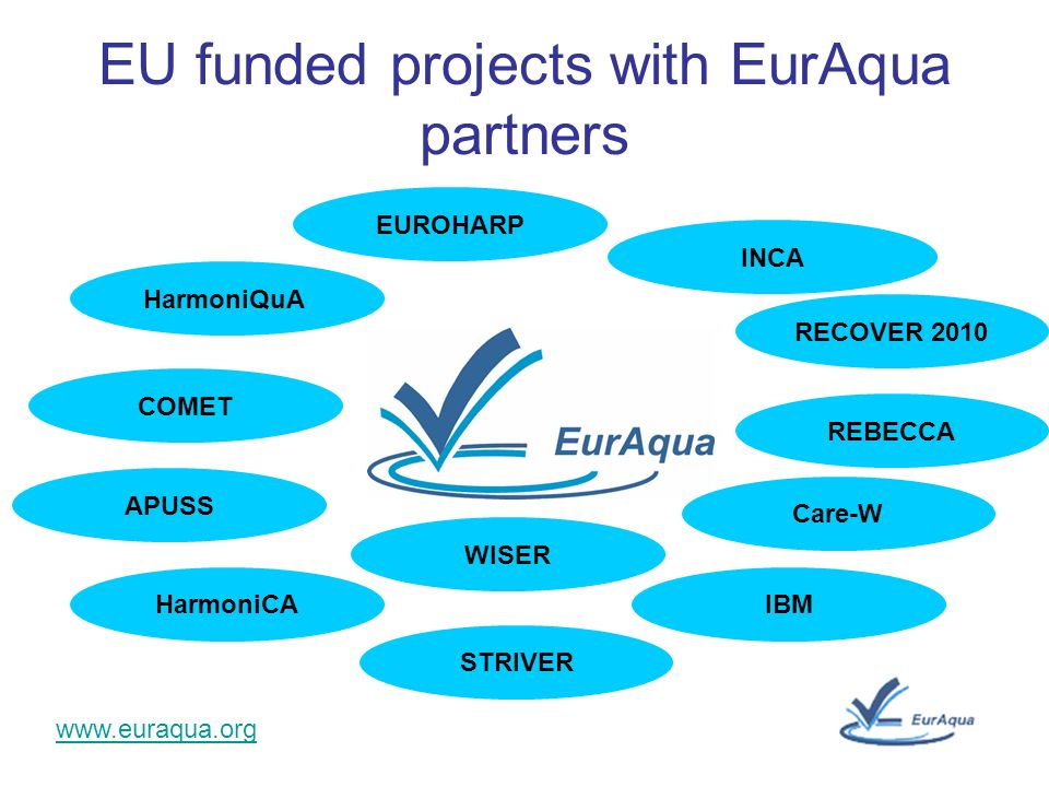 www.euraqua.org EU funded projects with EurAqua partners EUROHARP RECOVER 2010 INCA STRIVER HarmoniCAIBM HarmoniQuA REBECCA COMET Care-W WISER APUSS