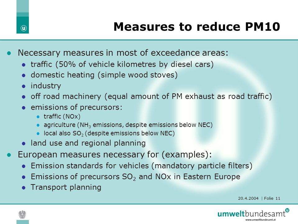 | Folie 11 Measures to reduce PM10 Necessary measures in most of exceedance areas: traffic (50% of vehicle kilometres by diesel cars) domestic heating (simple wood stoves) industry off road machinery (equal amount of PM exhaust as road traffic) emissions of precursors: traffic (NOx) agriculture (NH 3 emissions, despite emissions below NEC) local also SO 2 (despite emissions below NEC) land use and regional planning European measures necessary for (examples): Emission standards for vehicles (mandatory particle filters) Emissions of precursors SO 2 and NOx in Eastern Europe Transport planning