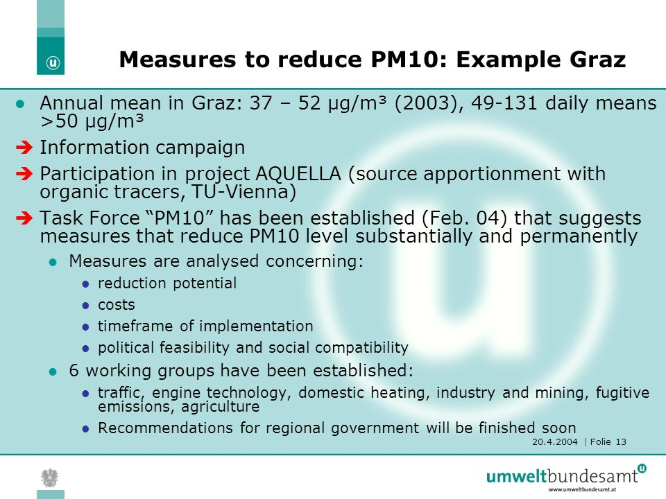| Folie 13 Measures to reduce PM10: Example Graz Annual mean in Graz: 37 – 52 µg/m³ (2003), daily means >50 µg/m³ Information campaign Participation in project AQUELLA (source apportionment with organic tracers, TU-Vienna) Task Force PM10 has been established (Feb.