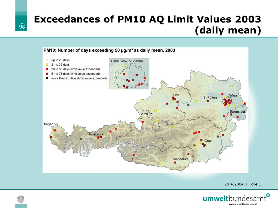 | Folie 3 Exceedances of PM10 AQ Limit Values 2003 (daily mean)