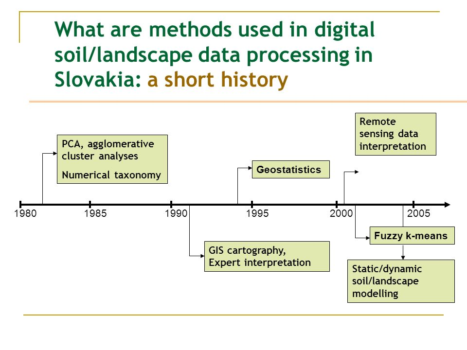 What are methods used in digital soil/landscape data processing in Slovakia: a short history 198019851990199520002005 PCA, agglomerative cluster analyses Numerical taxonomy GIS cartography, Expert interpretation Geostatistics Fuzzy k-means Remote sensing data interpretation Static/dynamic soil/landscape modelling