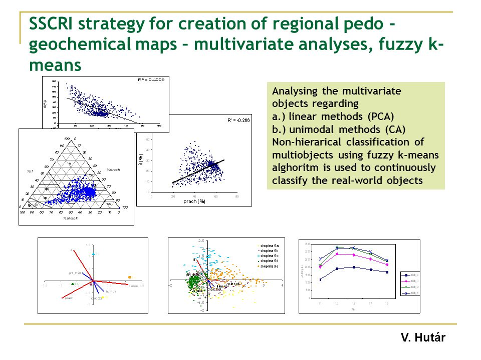 Analysing the multivariate objects regarding a.) linear methods (PCA) b.) unimodal methods (CA) Non-hierarical classification of multiobjects using fu