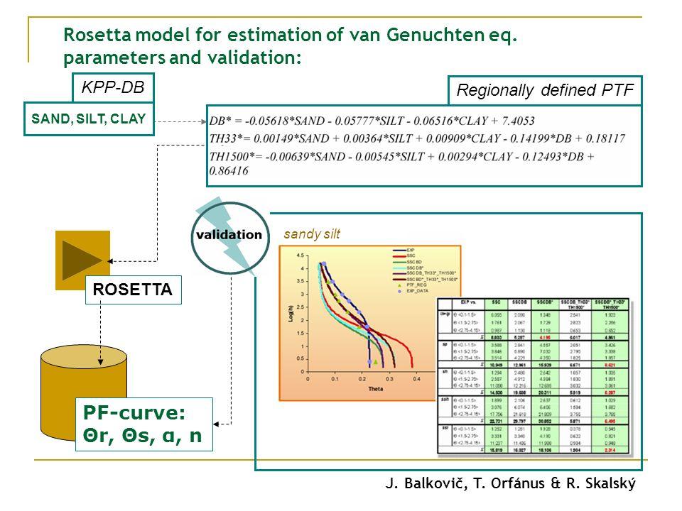 Rosetta model for estimation of van Genuchten eq. parameters and validation: SAND, SILT, CLAY ROSETTA PF-curve: Θr, Θs, α, n Regionally defined PTF KP