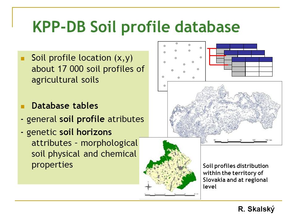 KPP-DB Soil profile database Soil profile location (x,y) about 17 000 soil profiles of agricultural soils Database tables - general soil profile atributes - genetic soil horizons attributes – morphological soil physical and chemical properties Soil profiles distribution within the territory of Slovakia and at regional level R.