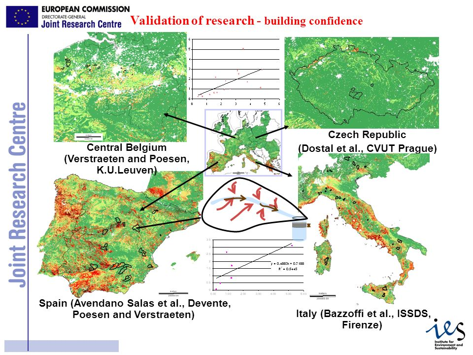13 Validation of research - building confidence Central Belgium (Verstraeten and Poesen, K.U.Leuven) Czech Republic (Dostal et al., CVUT Prague) Spain (Avendano Salas et al., Devente, Poesen and Verstraeten) Italy (Bazzoffi et al., ISSDS, Firenze)