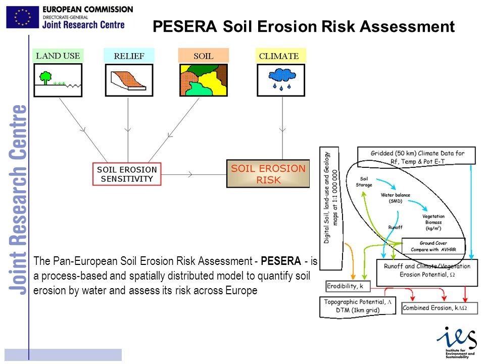 7 The Pan-European Soil Erosion Risk Assessment - PESERA - is a process-based and spatially distributed model to quantify soil erosion by water and assess its risk across Europe PESERA Soil Erosion Risk Assessment