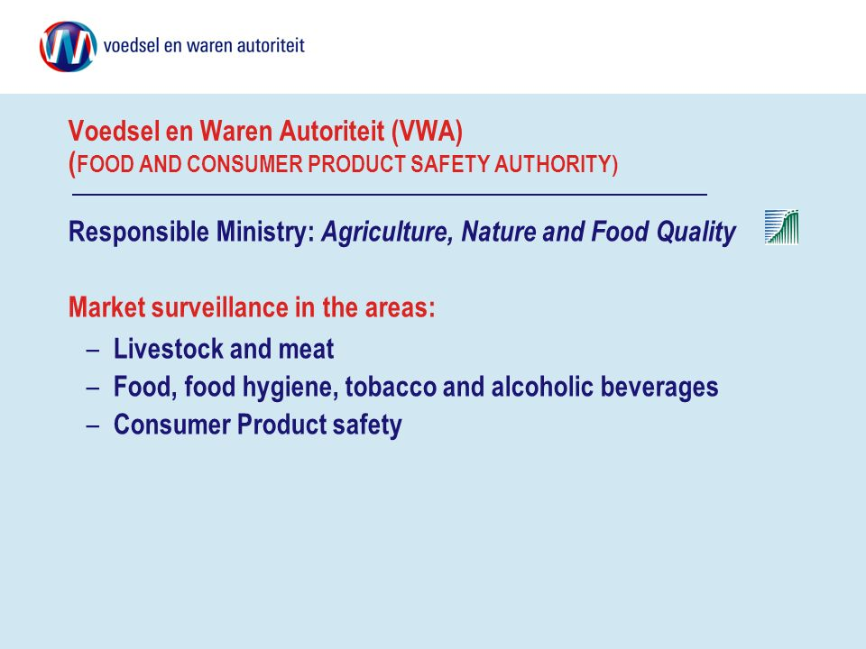 Voedsel en Waren Autoriteit (VWA) ( FOOD AND CONSUMER PRODUCT SAFETY AUTHORITY) Responsible Ministry: Agriculture, Nature and Food Quality Market surv