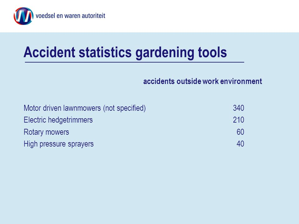 Accident statistics gardening tools accidents outside work environment Motor driven lawnmowers (not specified)340 Electric hedgetrimmers210 Rotary mow
