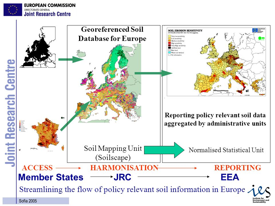 31 Sofia 2005 Member States JRC EEA Streamlining the flow of policy relevant soil information in Europe Reporting policy relevant soil data aggregated