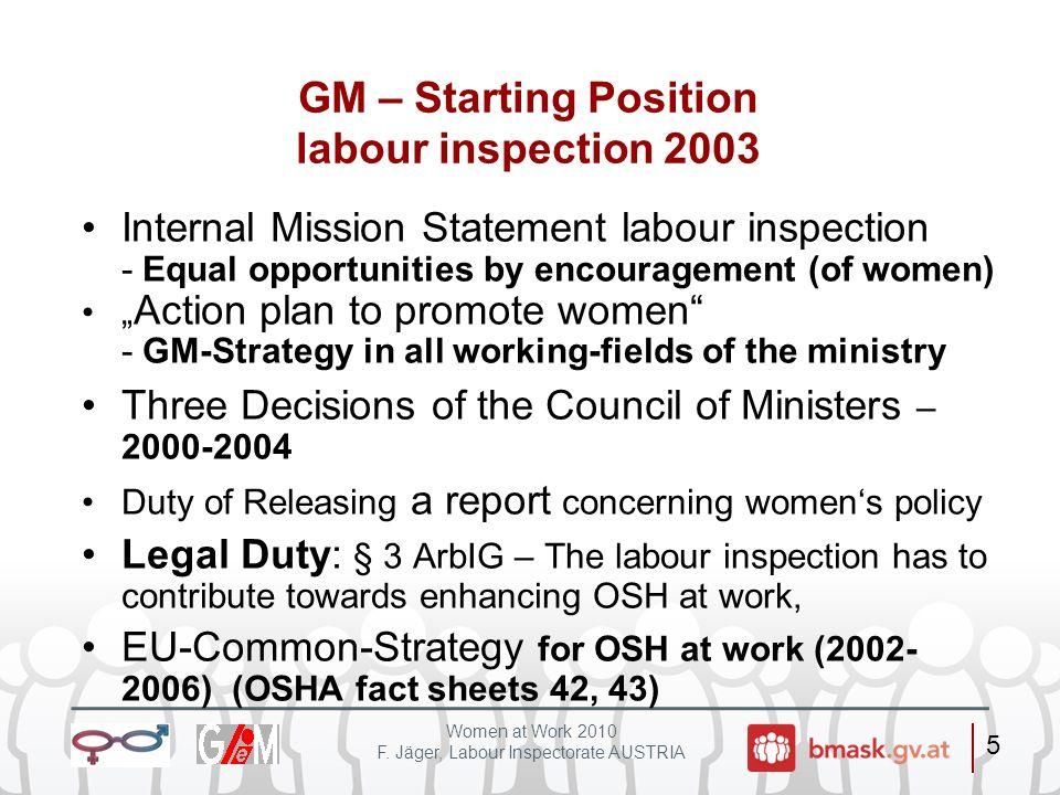 Women at Work 2010 F.