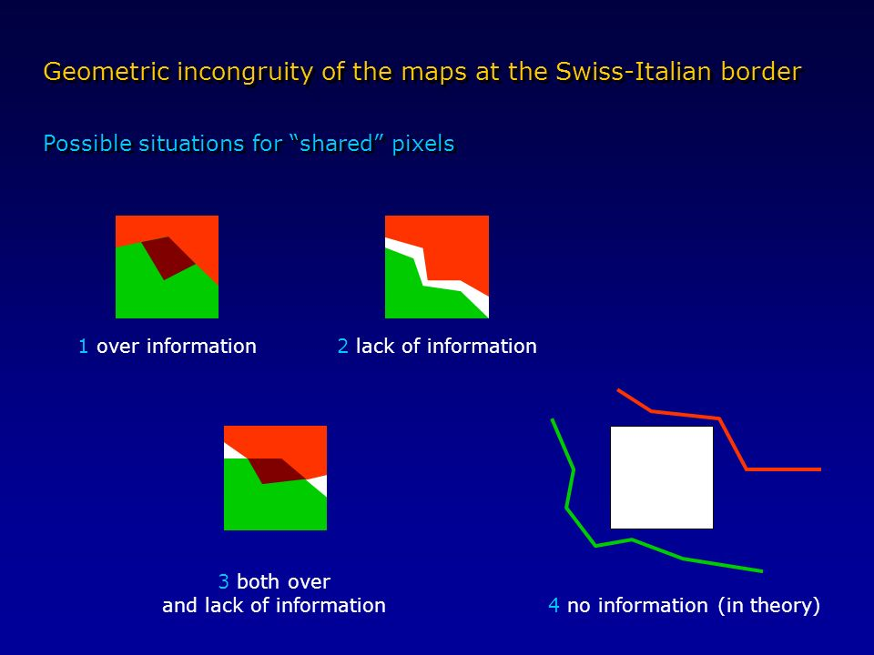 1 over information2 lack of information 3 both over and lack of information 4 no information (in theory) Geometric incongruity of the maps at the Swiss-Italian border Possible situations for shared pixels