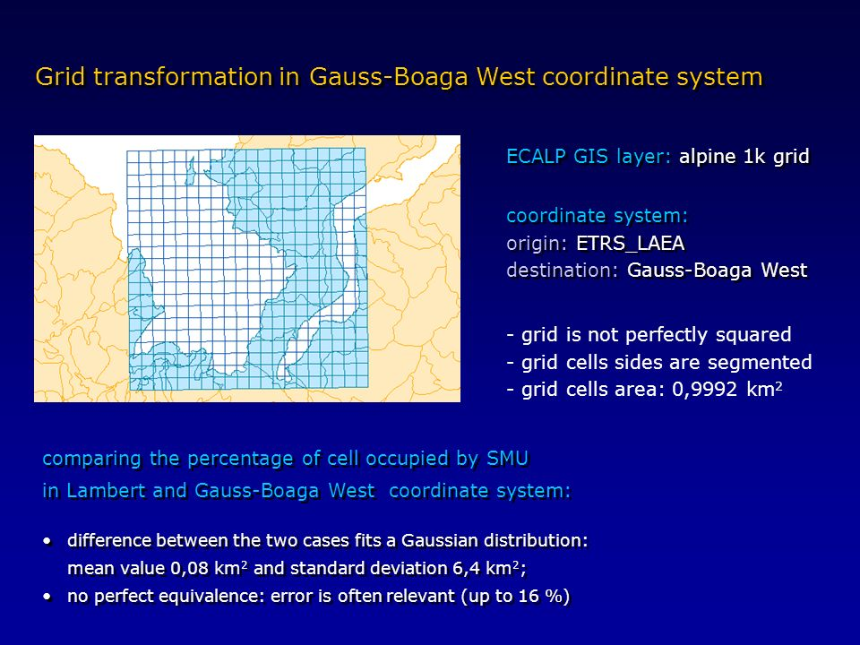 Grid transformation in Gauss-Boaga West coordinate system - grid is not perfectly squared - grid cells sides are segmented - grid cells area: 0,9992 km 2 comparing the percentage of cell occupied by SMU in Lambert and Gauss-Boaga West coordinate system: difference between the two cases fits a Gaussian distribution: mean value 0,08 km 2 and standard deviation 6,4 km 2 ; no perfect equivalence: error is often relevant (up to 16 %) comparing the percentage of cell occupied by SMU in Lambert and Gauss-Boaga West coordinate system: difference between the two cases fits a Gaussian distribution: mean value 0,08 km 2 and standard deviation 6,4 km 2 ; no perfect equivalence: error is often relevant (up to 16 %) ECALP GIS layer: alpine 1k grid coordinate system: origin: ETRS_LAEA destination: Gauss-Boaga West ECALP GIS layer: alpine 1k grid coordinate system: origin: ETRS_LAEA destination: Gauss-Boaga West