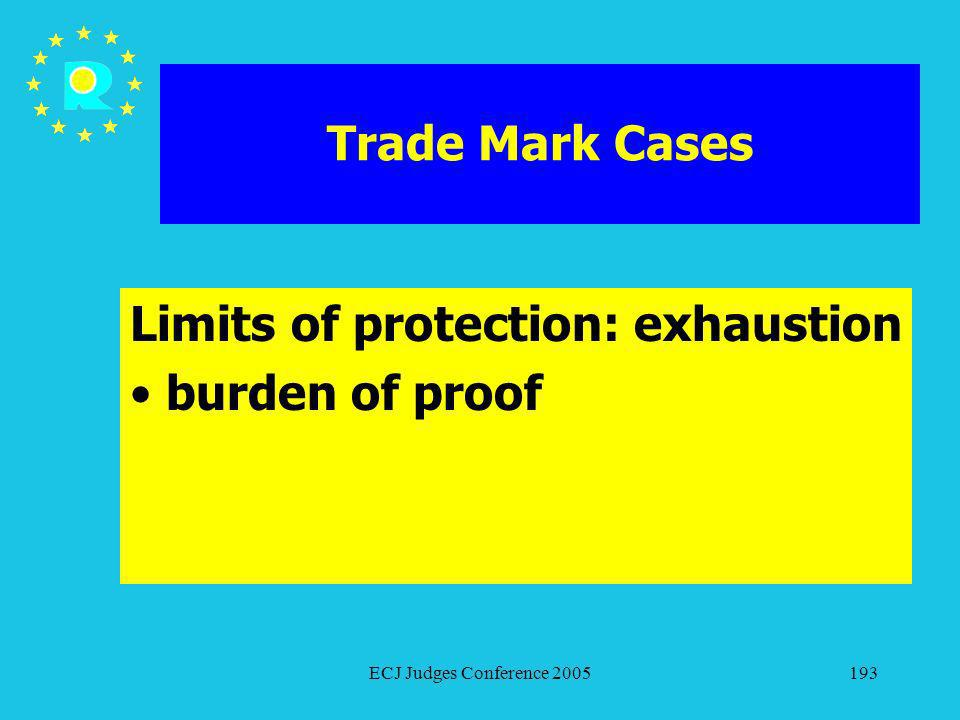 ECJ Judges Conference 2005193 Trade Mark Cases Limits of protection: exhaustion burden of proof