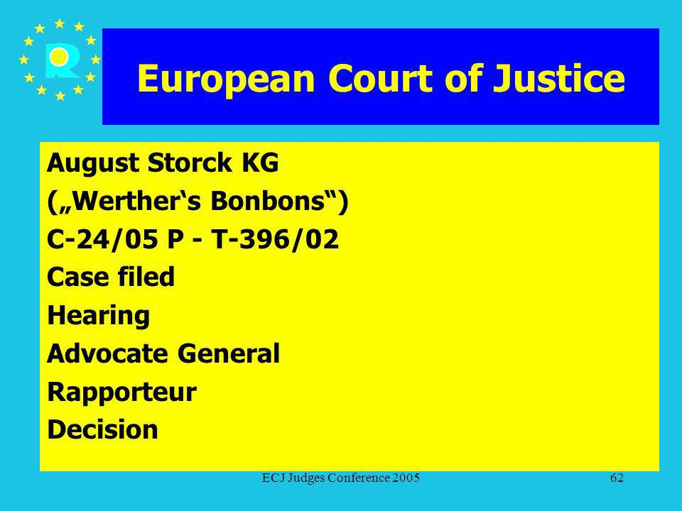 ECJ Judges Conference 200562 European Court of Justice August Storck KG (Werthers Bonbons) C-24/05 P - T-396/02 Case filed Hearing Advocate General Ra