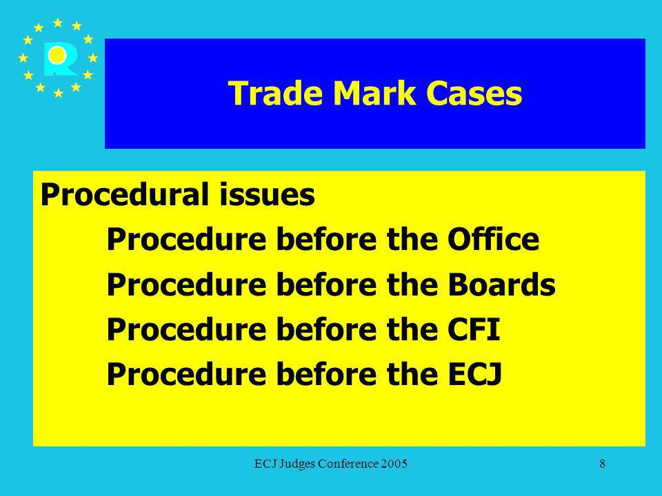 ECJ Judges Conference 20058 Trade Mark Cases Procedural issues Procedure before the Office Procedure before the Boards Procedure before the CFI Proced