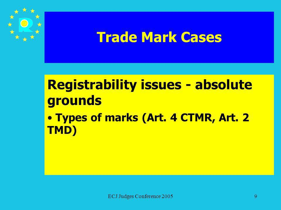 ECJ Judges Conference 20059 Trade Mark Cases Registrability issues - absolute grounds Types of marks (Art. 4 CTMR, Art. 2 TMD)