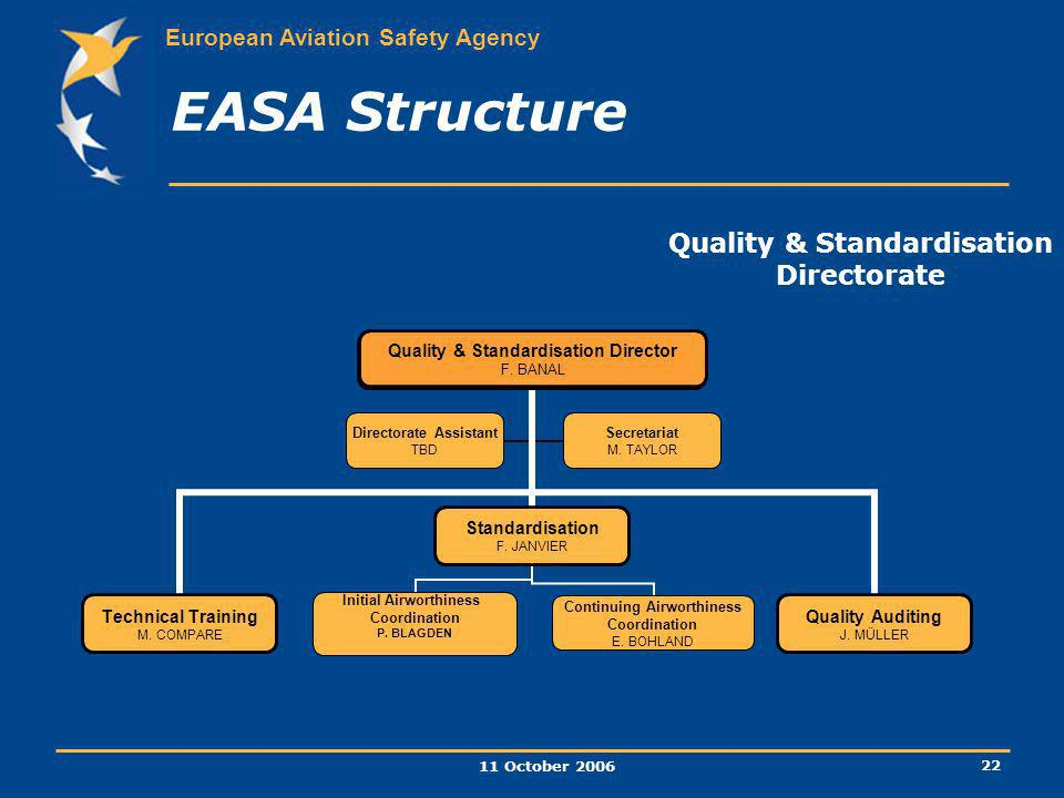 European Aviation Safety Agency 11 October 2006 22 EASA Structure Quality & Standardisation Directorate Quality & Standardisation Director F. BANAL