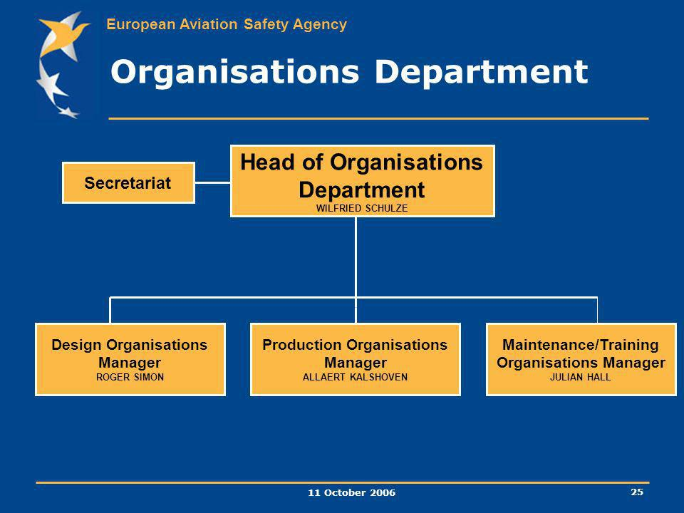 European Aviation Safety Agency 11 October 2006 25 Organisations Department Head of Organisations Department WILFRIED SCHULZE Production Organisations