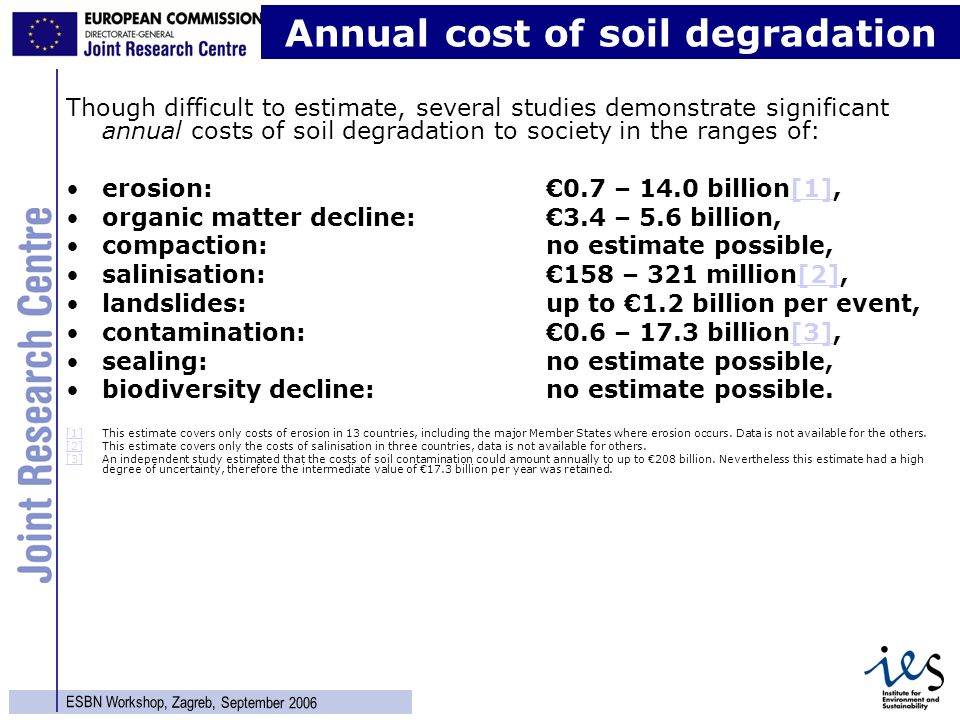 10 ESBN Workshop, Zagreb, September 2006 Annual cost of soil degradation Though difficult to estimate, several studies demonstrate significant annual costs of soil degradation to society in the ranges of: erosion: 0.7 – 14.0 billion[1],[1] organic matter decline: 3.4 – 5.6 billion, compaction:no estimate possible, salinisation: 158 – 321 million[2],[2] landslides: up to 1.2 billion per event, contamination:0.6 – 17.3 billion[3],[3] sealing:no estimate possible, biodiversity decline:no estimate possible.