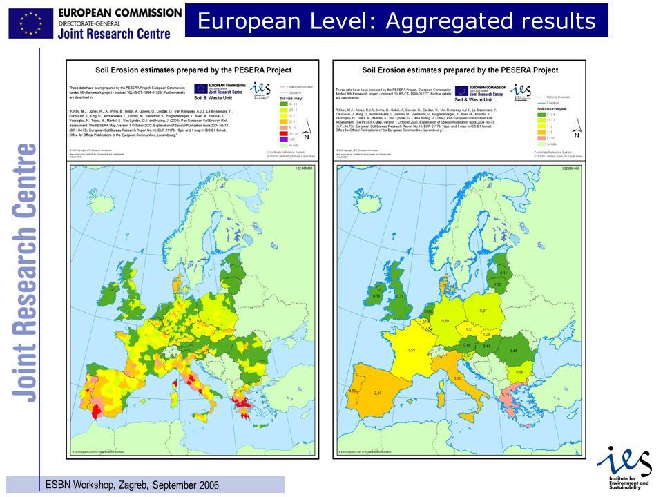 19 ESBN Workshop, Zagreb, September 2006 European Level: Aggregated results