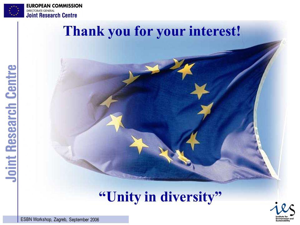 21 ESBN Workshop, Zagreb, September 2006 Thank you for your interest! Unity in diversity