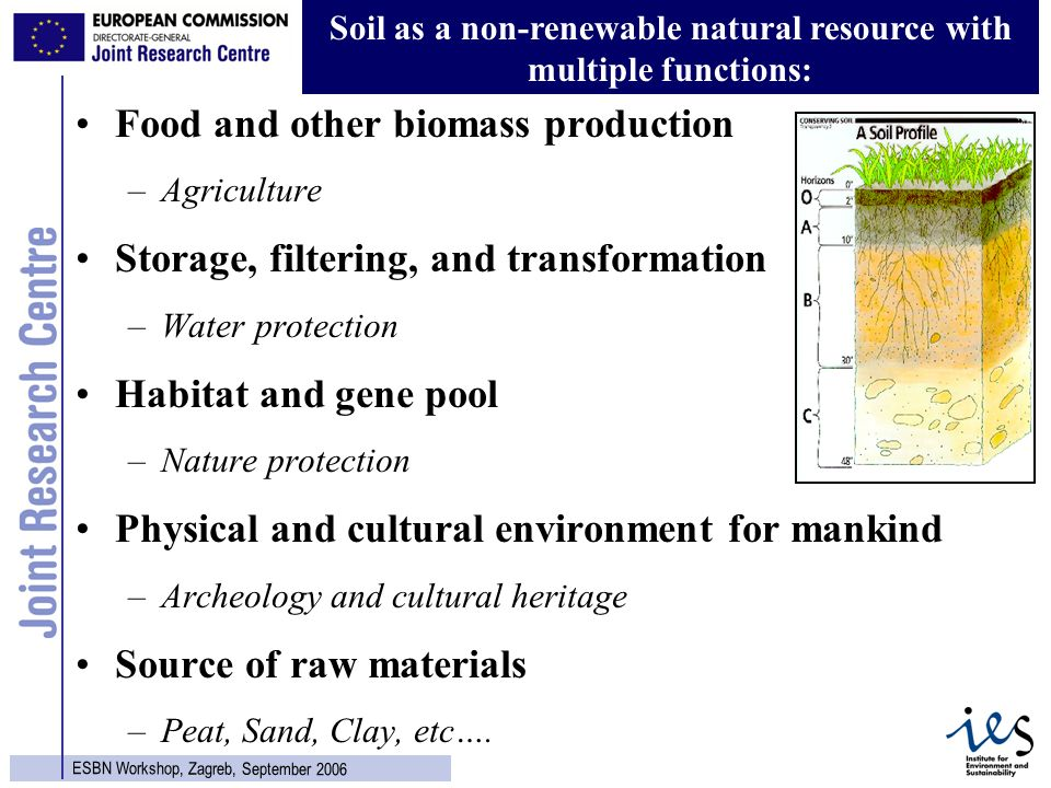 4 ESBN Workshop, Zagreb, September 2006 Food and other biomass production –Agriculture Storage, filtering, and transformation –Water protection Habitat and gene pool –Nature protection Physical and cultural environment for mankind –Archeology and cultural heritage Source of raw materials –Peat, Sand, Clay, etc….