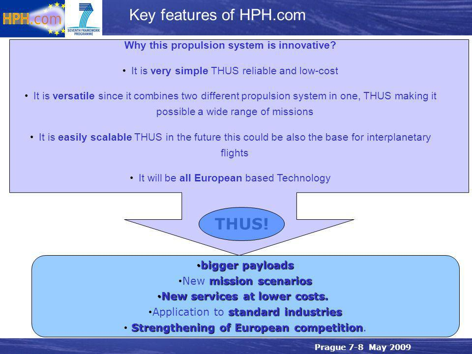Prague 7-8 May 2009 Key features of HPH.com Why this propulsion system is innovative.