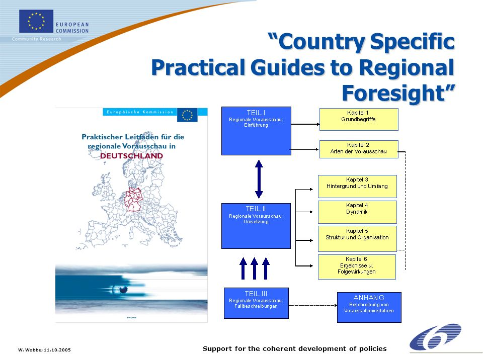W. Wobbe; 11.10.2005 Support for the coherent development of policies Country Specific Practical Guides to Regional Foresight