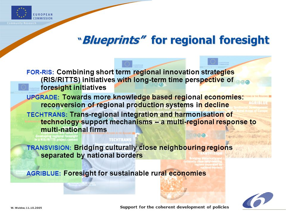 W. Wobbe; 11.10.2005 Support for the coherent development of policies Blueprints for regional foresight Blueprints for regional foresight FOR-RIS: Com