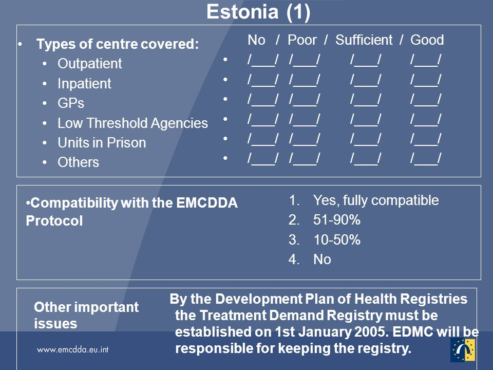Estonia (1) Types of centre covered: Outpatient Inpatient GPs Low Threshold Agencies Units in Prison Others No / Poor / Sufficient / Good /___/ /___/ Other important issues By the Development Plan of Health Registries the Treatment Demand Registry must be established on 1st January 2005.