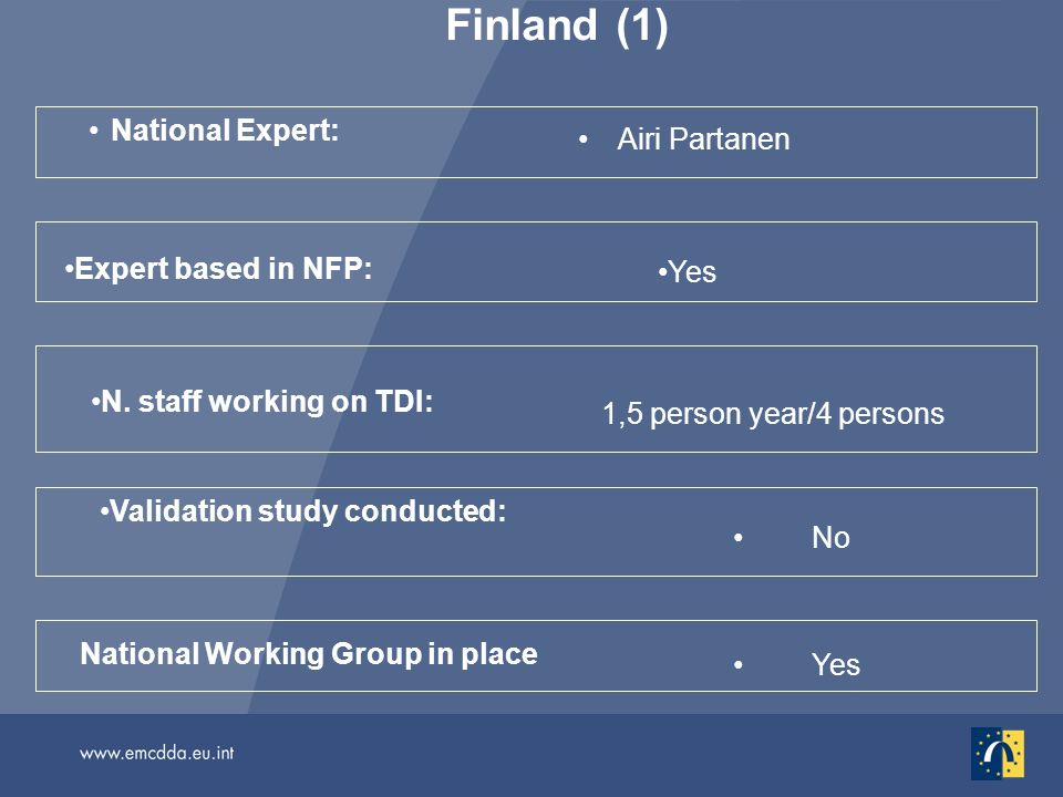 Finland (1) National Expert: Airi Partanen No National Working Group in place Validation study conducted: N.