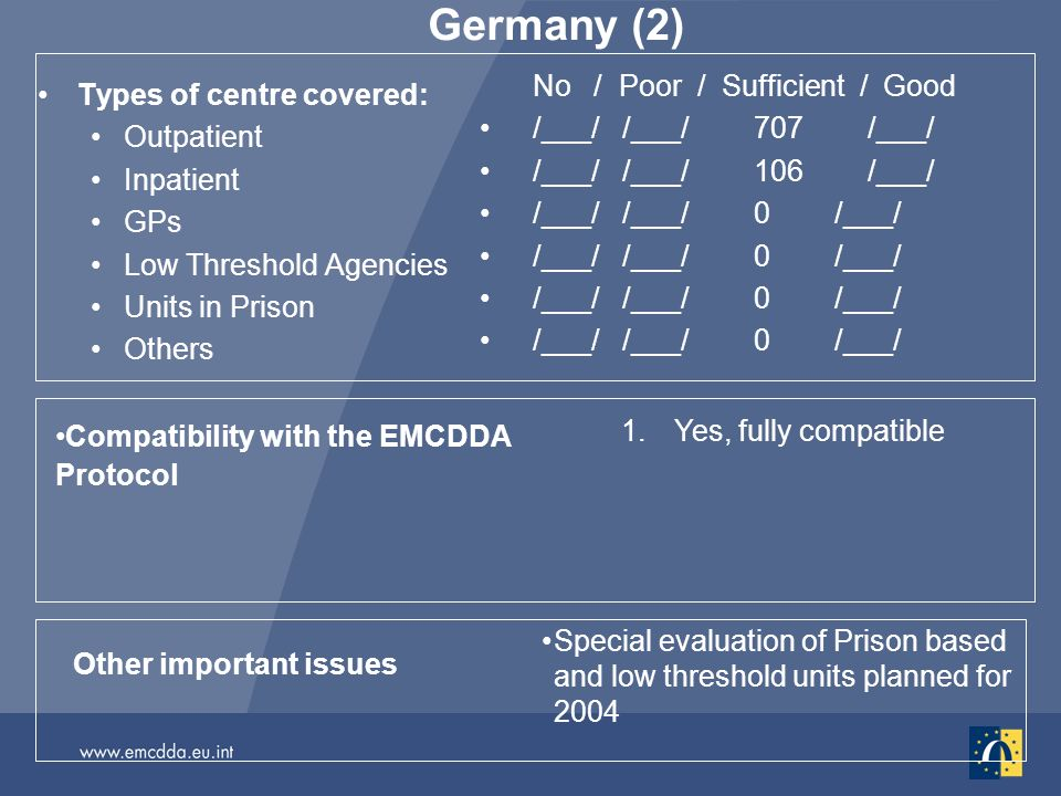 Germany (2) Types of centre covered: Outpatient Inpatient GPs Low Threshold Agencies Units in Prison Others No / Poor / Sufficient / Good /___/ /___/ 707 /___/ /___/ /___/ 106 /___/ /___/ /___/ 0 /___/ Other important issues Special evaluation of Prison based and low threshold units planned for 2004 Compatibility with the EMCDDA Protocol 1.Yes, fully compatible