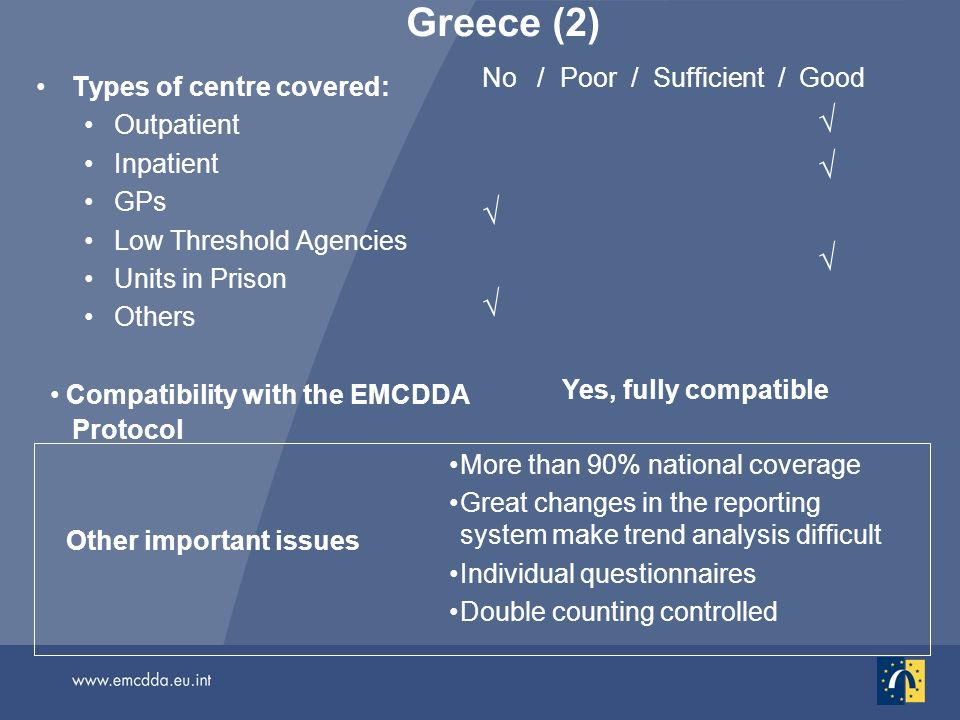 Greece (2) Types of centre covered: Outpatient Inpatient GPs Low Threshold Agencies Units in Prison Others No / Poor / Sufficient / Good Other important issues More than 90% national coverage Great changes in the reporting system make trend analysis difficult Individual questionnaires Double counting controlled Compatibility with the EMCDDA Protocol Yes, fully compatible