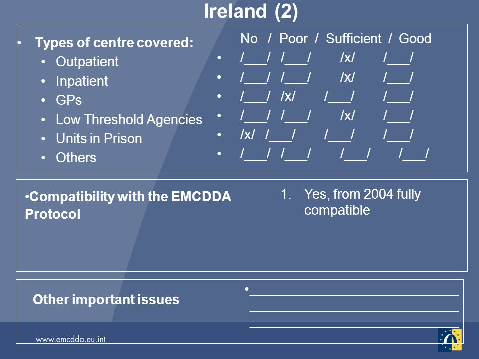 Ireland (2) Types of centre covered: Outpatient Inpatient GPs Low Threshold Agencies Units in Prison Others No / Poor / Sufficient / Good /___/ /___/ /x/ /___/ /___/ /x/ /___/ /___/ /___/ /___/ /x/ /___/ /x/ /___/ /___/ /___/ /___/ /___/ Other important issues ____________________________ ____________________________ ____________________________ Compatibility with the EMCDDA Protocol 1.Yes, from 2004 fully compatible