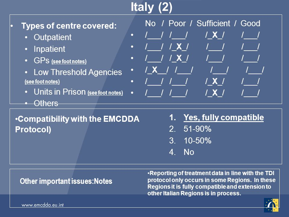 Italy (2) Types of centre covered: Outpatient Inpatient GPs (see foot notes) Low Threshold Agencies (see foot notes) Units in Prison (see foot notes) Others No / Poor / Sufficient / Good /___/ /___/ /_X_/ /___/ /___/ /_X_/ /___/ /___/ /_X__/ /___/ /___/ /___/ /___/ /___/ /_X_/ /___/ Other important issues:Notes Reporting of treatment data in line with the TDI protocol only occurs in some Regions.