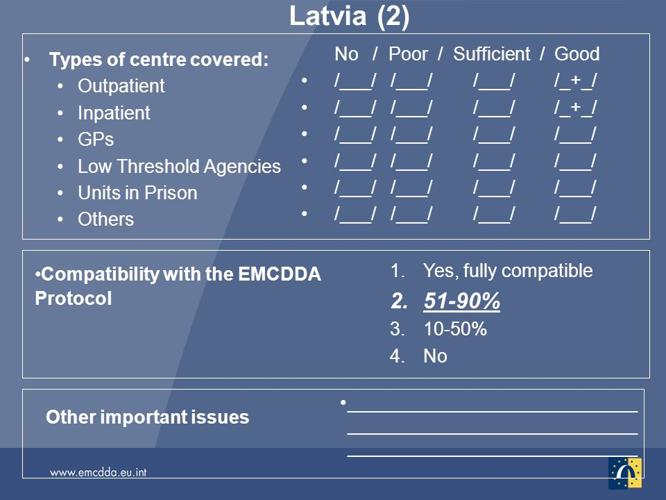 Latvia (2) Types of centre covered: Outpatient Inpatient GPs Low Threshold Agencies Units in Prison Others No / Poor / Sufficient / Good /___/ /___/ /___/ /_+_/ /___/ /___/ Other important issues ____________________________ ____________________________ ____________________________ Compatibility with the EMCDDA Protocol 1.Yes, fully compatible % % 4.No